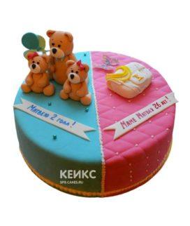 Торт для мамы и сына 2